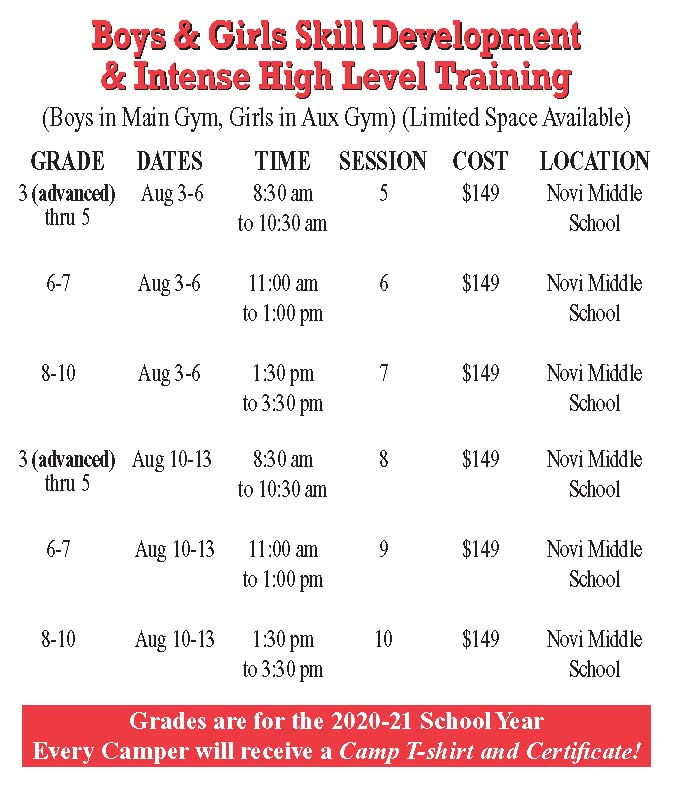 2017 Camps